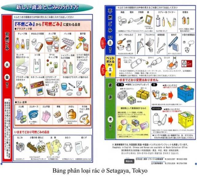 Nhật phân loại rác rất kỹ